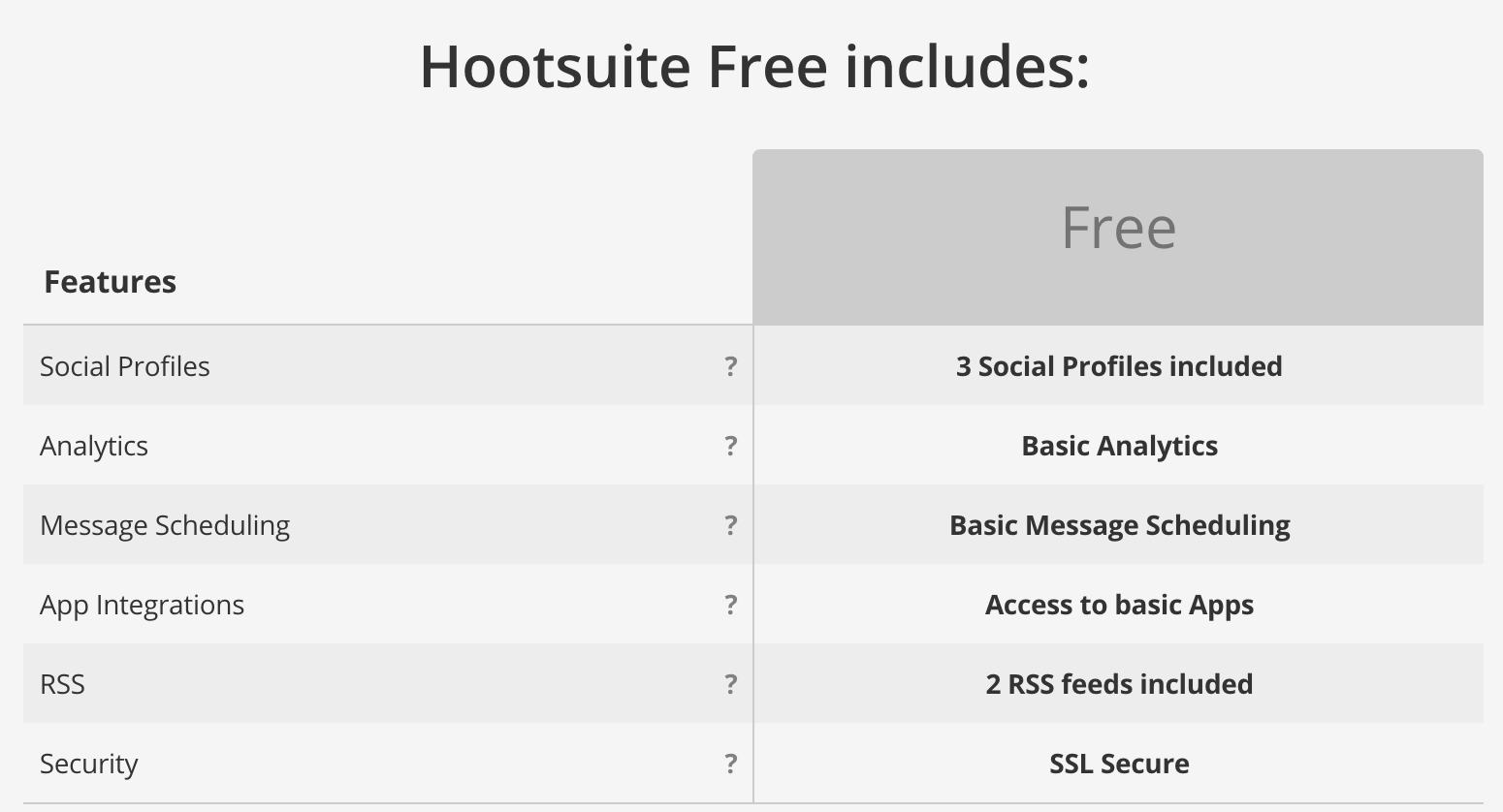 Hootsuite Free includes these benefits - crunchify