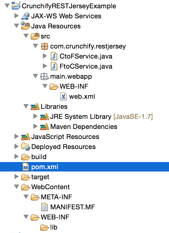 Complate CrunchifyRESTJerseyExample Project Structure