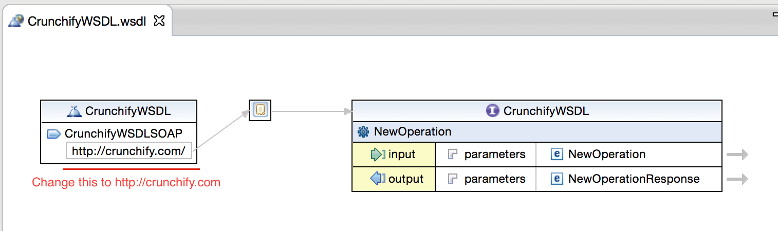CrunchifyWSDL SOAP End point change in Eclipse