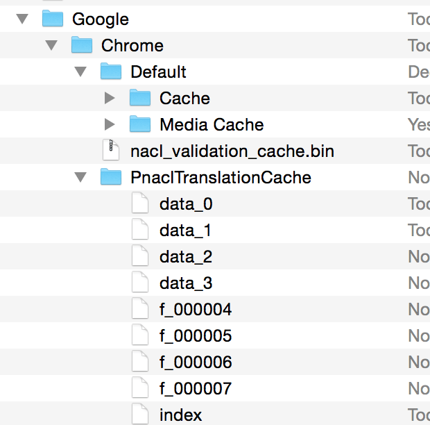 Mac OS X - Delete Google Chrome Data