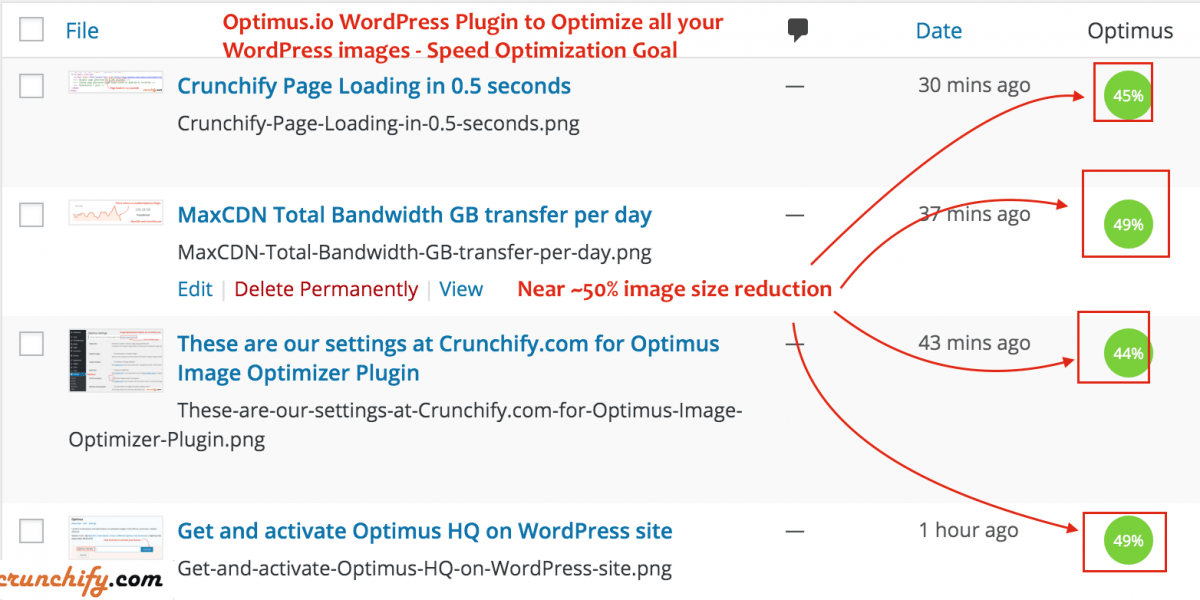 WP Smush OR EWWW Image Optimizer OR Optimus – Must have WordPress Plugin for Image Optimization – Compress PNG and JPG file