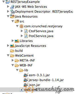 RESTfulAPI.Crunchify.Project.Structure