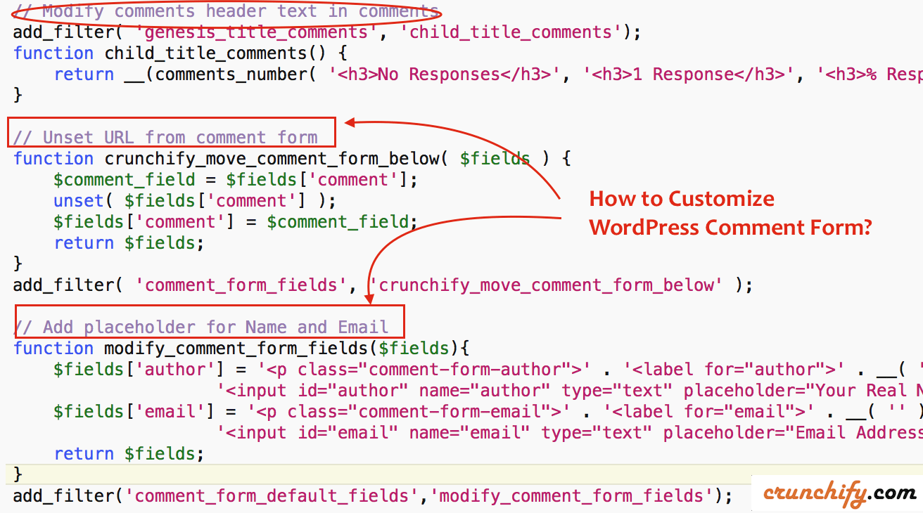 How to Customize WordPress Comment Form - Crunchify Tips