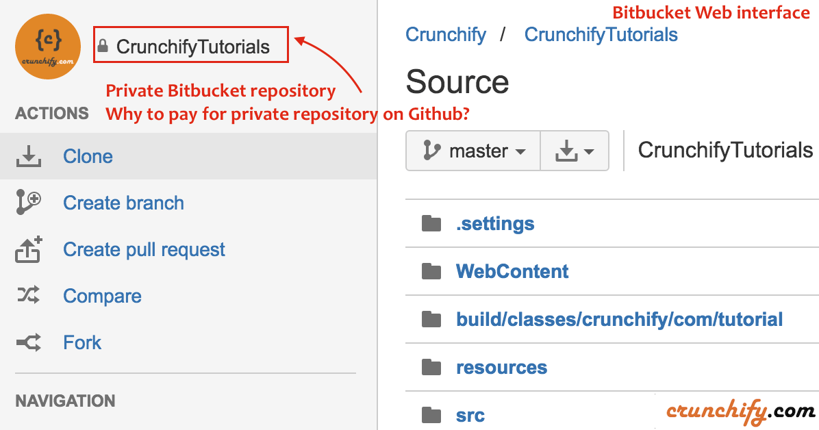 Private Bitbucket repository - Why to pay for private repository on Github