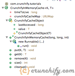 Crunchify In Memory Cache Example