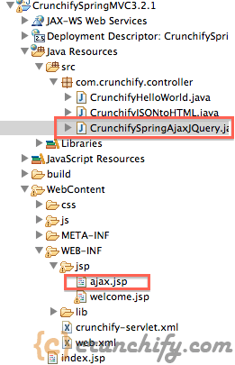 Spring MVC with jQuery and AJAX call