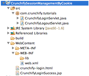 CrunchifySessionManagementByCookie Example