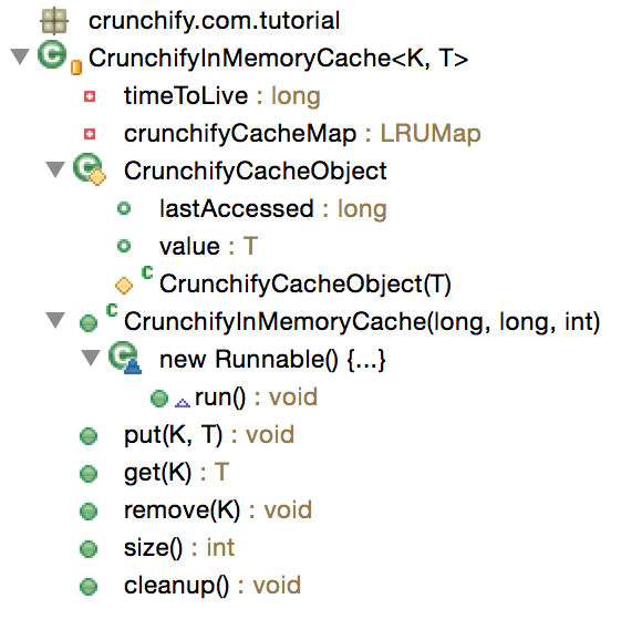 Very Simple In Memory Cache Outline