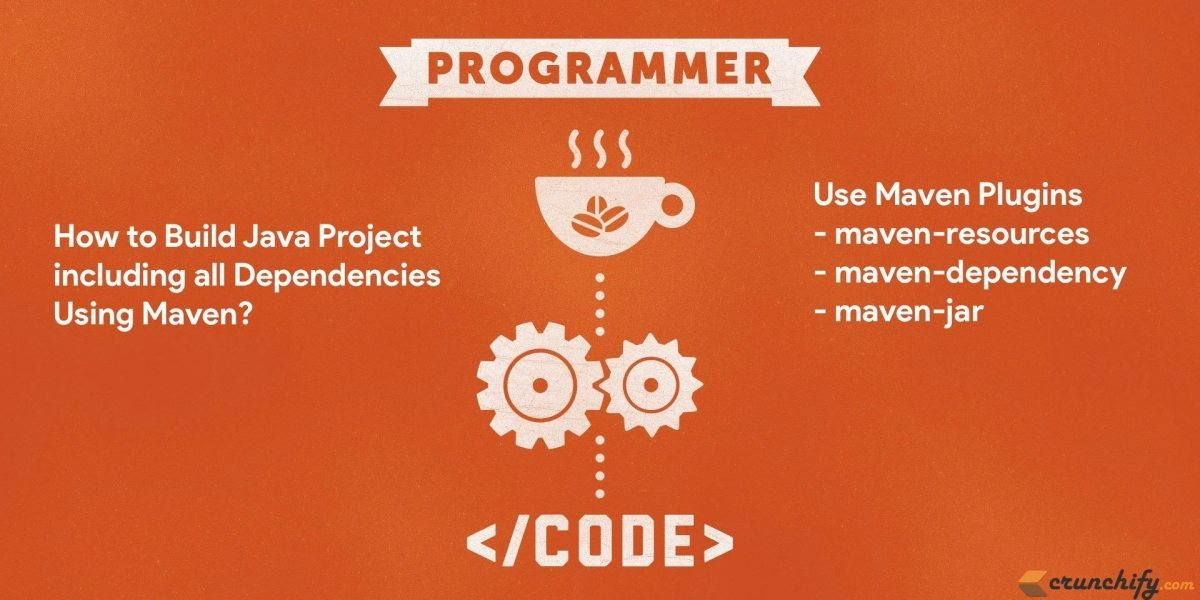 How to Build Java Project including all Dependencies Using Maven? maven-resources, maven-dependency and maven-jar Plugins