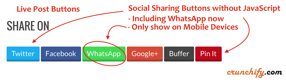 Crunchify Social Sharing Buttons without JavaScript - including WhatsApp now