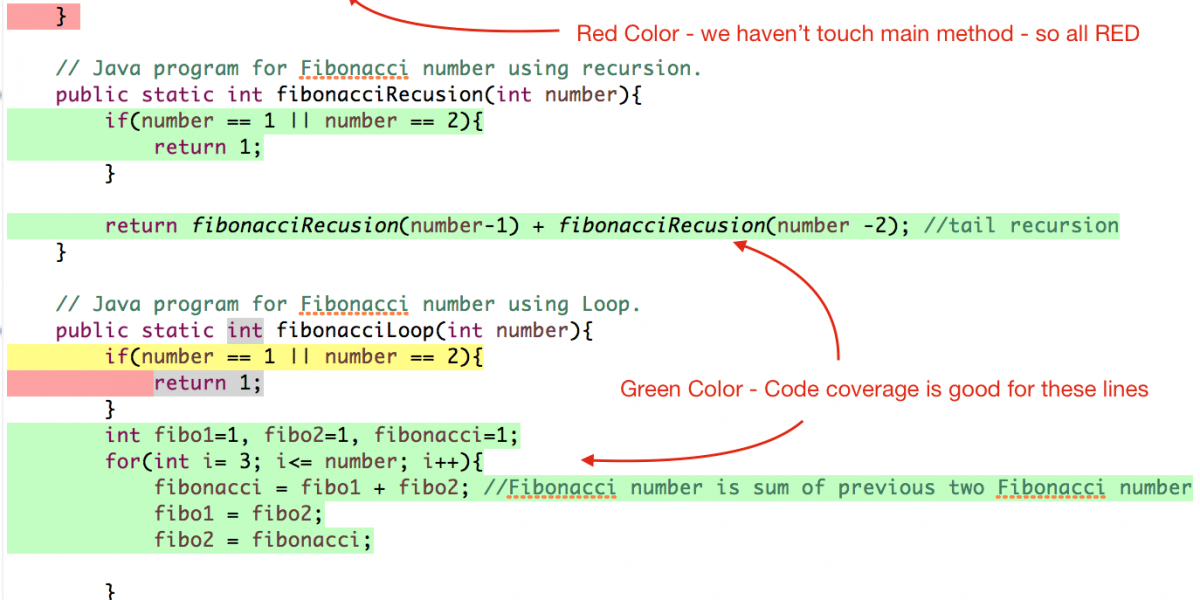 Eclipse and Best Code Coverage Plugin – Complete Working Testcase and Tutorial