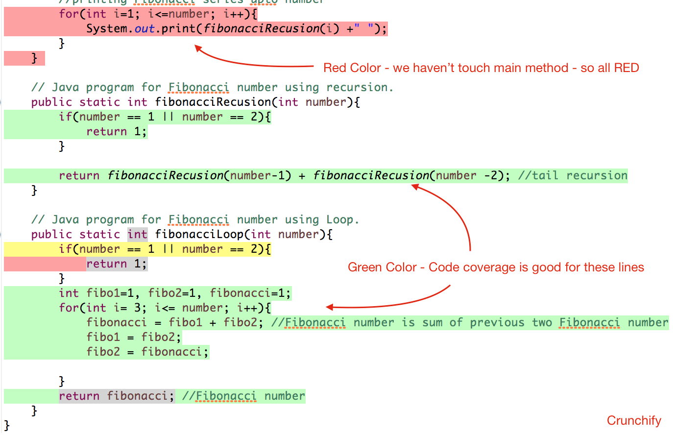 Crunchify Fibonacci Series Code Coverage Color mapping