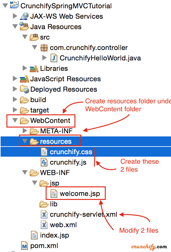 Create resources folder under WebContent folder and modify few fils - Crunchify