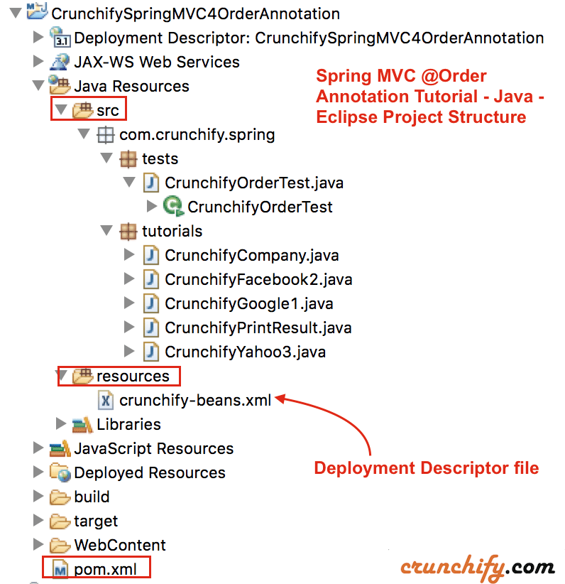 Spring MVC @Order Annotation Tutorial Java - Eclipse Project Structure - Crunchify