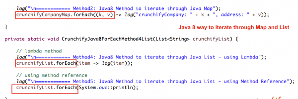 How to Iterate Through Map and List in Java? Example attached (Total 5 Different Ways)
