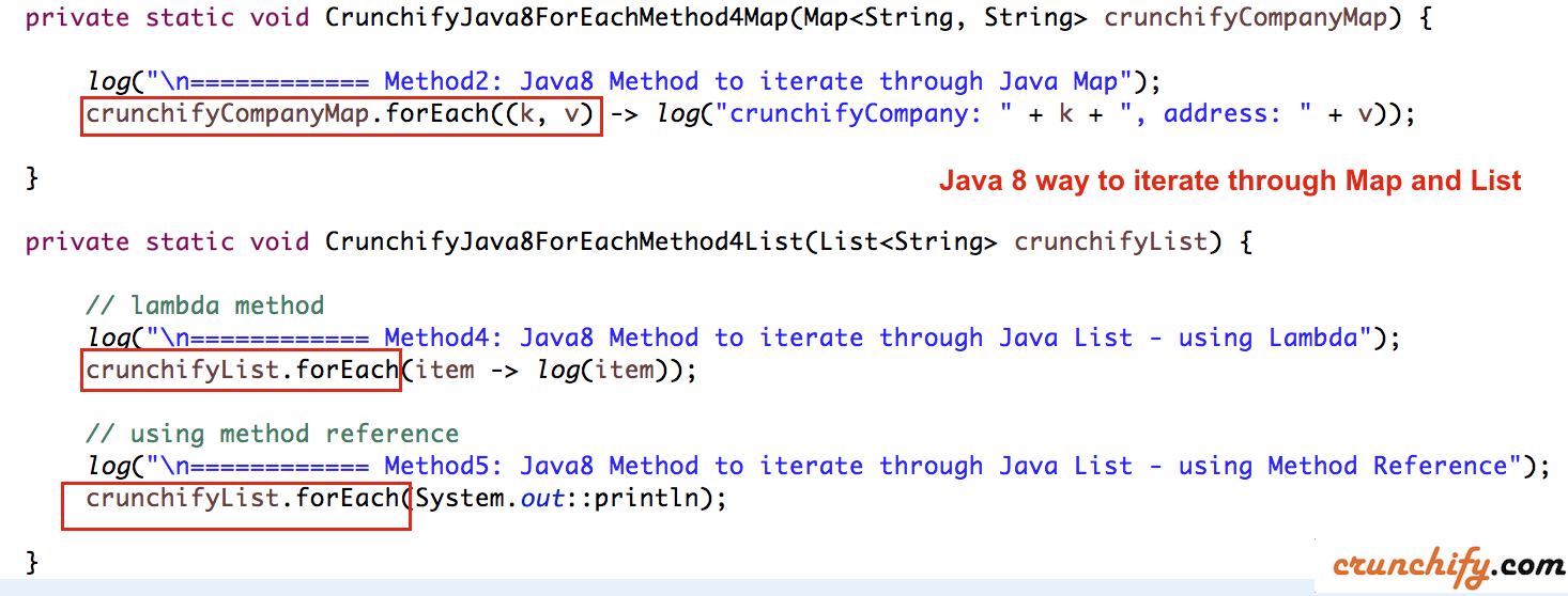 Iterate through Map and List in Java8 - Crunchify Tutorial