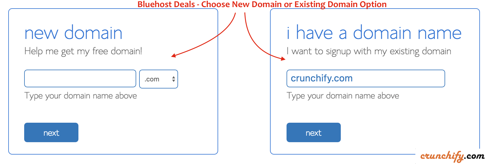 Bluehost Deals - Choose New Domain or Existing Domain Option