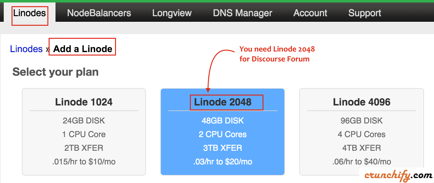 Select Linode 2048 and click on Add this Linode Crunchify Tips