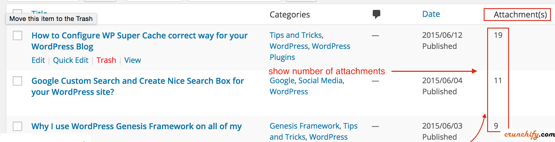 Show Number of Attachments in WordPress Admin Panel Crunchify