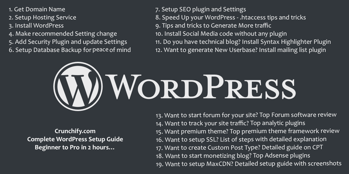WordPress 101 – Beginner to Professional in Couple of Hours – WordPress Getting Started List of Tutorials