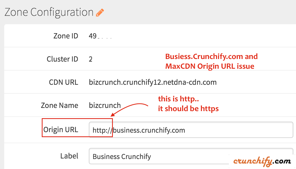 Busiess.Crunchify.com and MAXCDN Origin URL issue