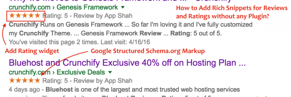 How to Add Rich Snippets for Reviews and Ratings without any Plugin? Google Structured Schema.org Microdata Markup