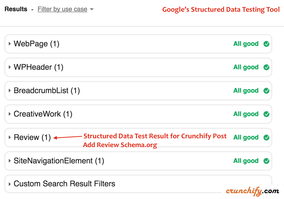 Structured Data Test Result for Crunchify Post