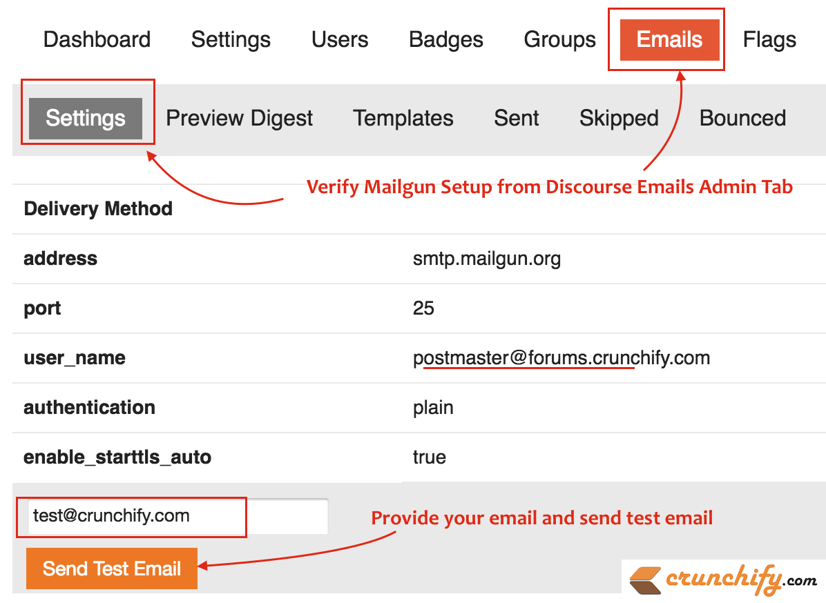 Verify Mailgun Setup from Discourse forums.crunchify.com Tips
