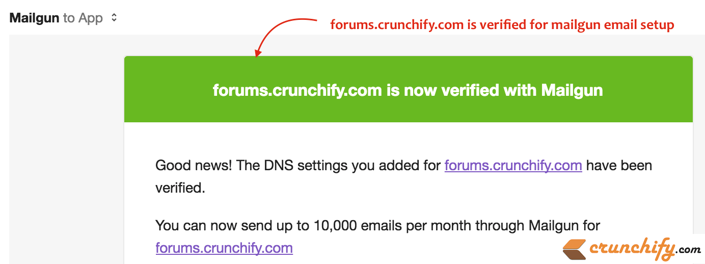forums.crunchify.com is verified for mailgun email setup