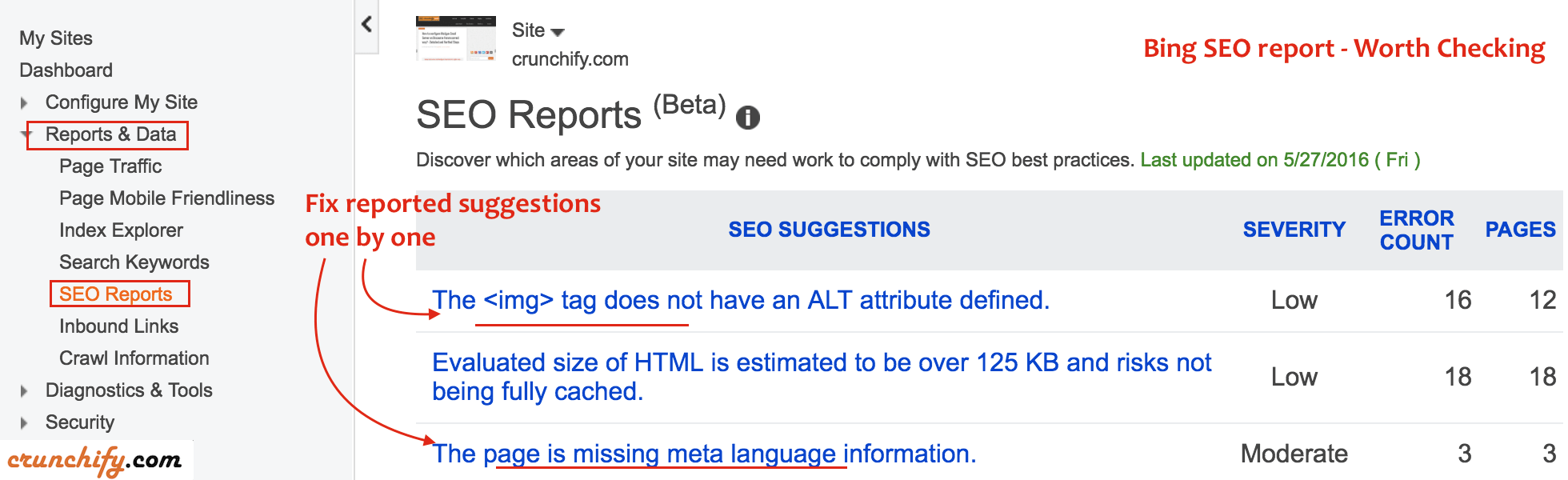 Bing SEO report - Worth Checking