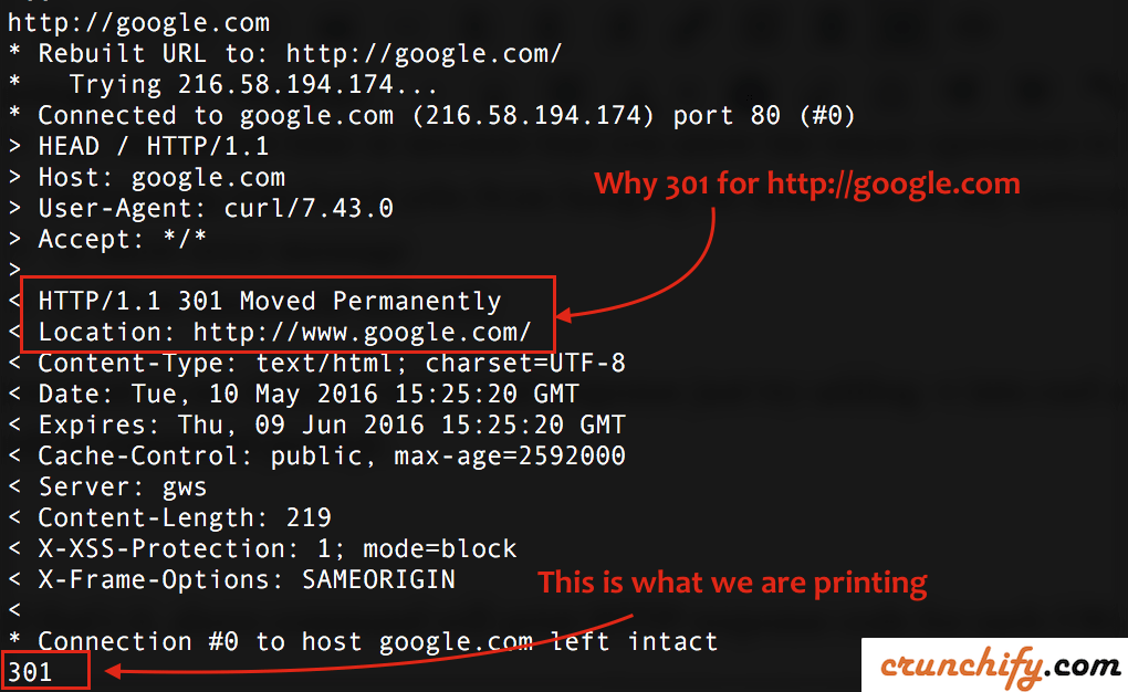 Google.com moved to 301 result in Curl with -v verbose result - Crunchify Tips