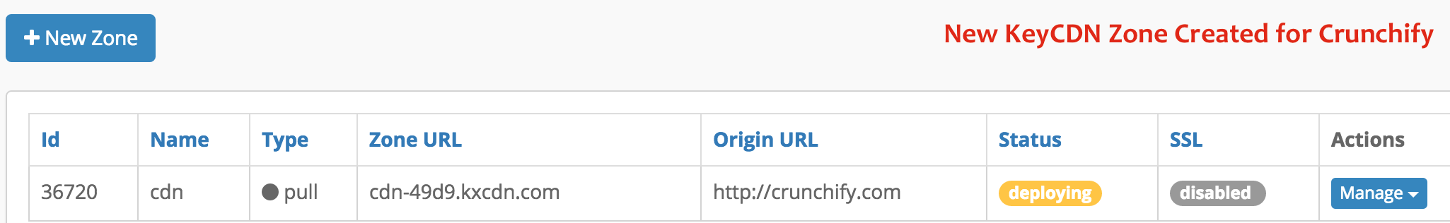 New KeyCDN Zone Created for Crunchify