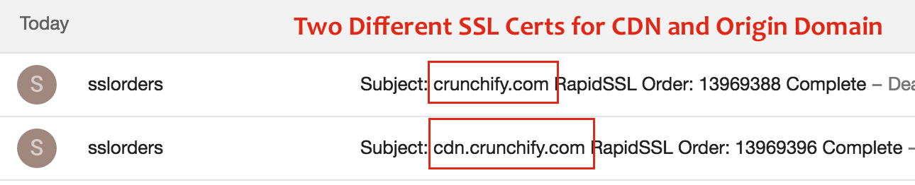 Two Different SSL Certs for CDN and Origin Domain