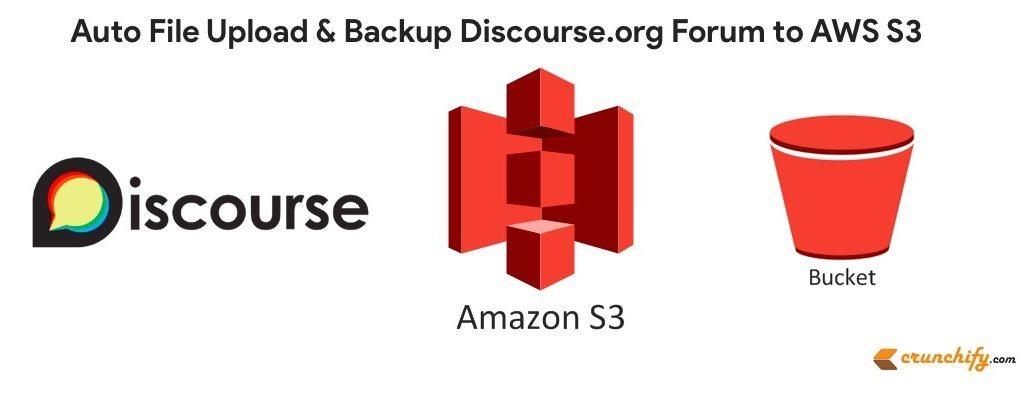 How to Setup Amazon S3 Correct Way for Your Discourse Forum – Setup Auto Image and Backup Upload Both to AWS S3