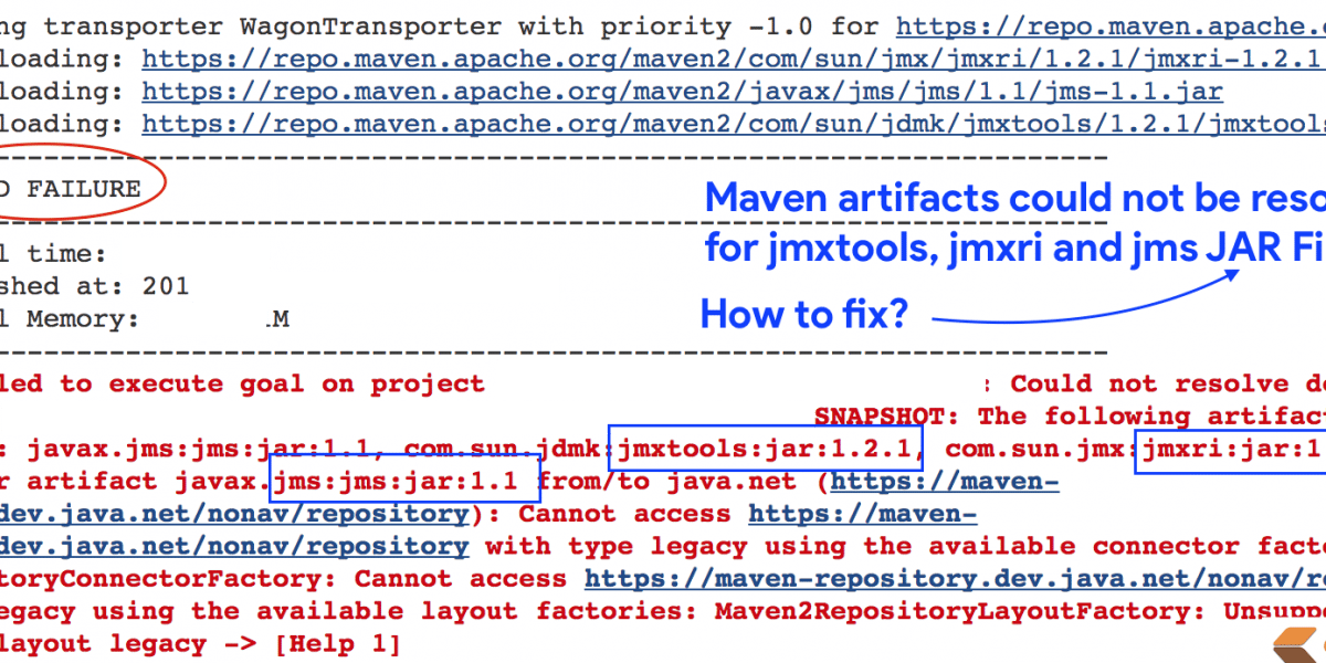 How to Fix Maven Artifacts Could not be Resolved Error? Exclude jms, jmxri & jmxtools JAR Dependencies