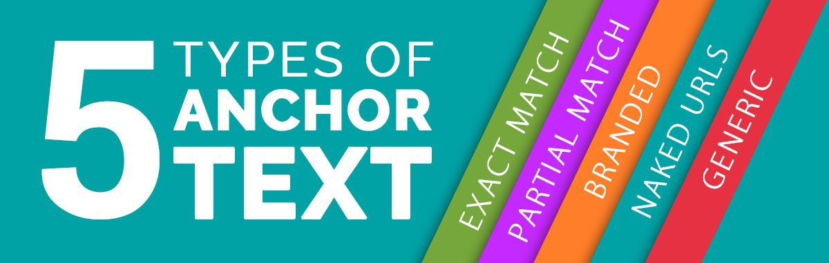 What is Anchor Text in Interlinking Strategy?