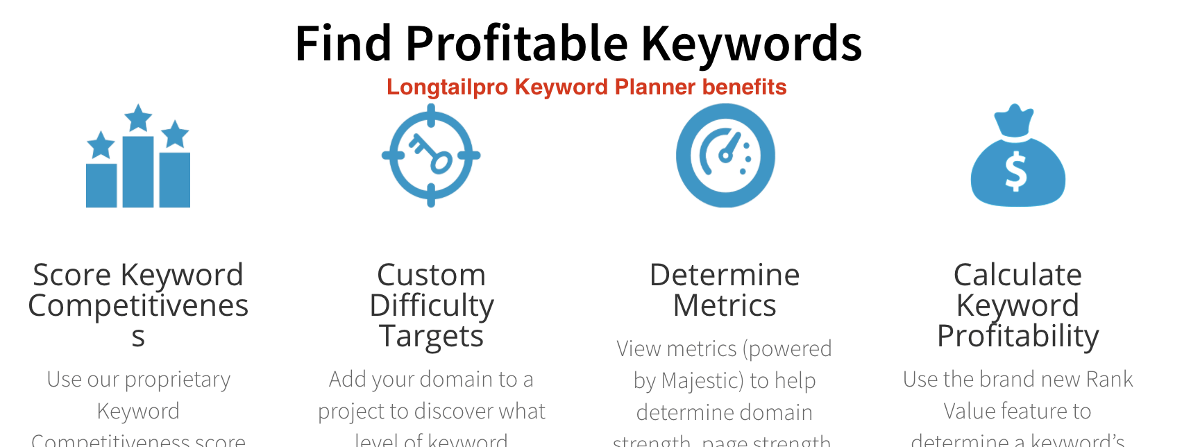 Longtailpro Keyword Planner benefits