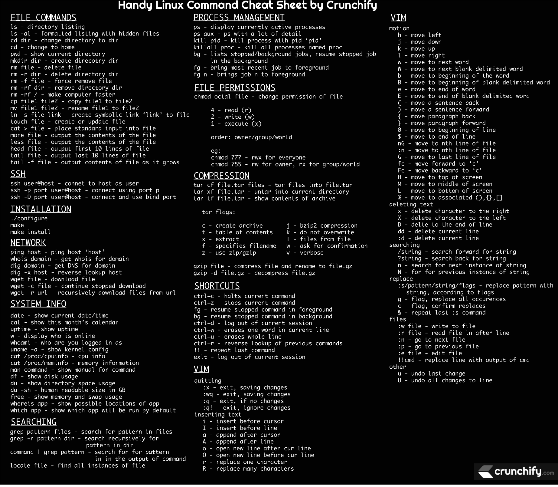 Handy Checklist for Linux Commands
