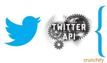 Twitter API information - Crunchify Tips