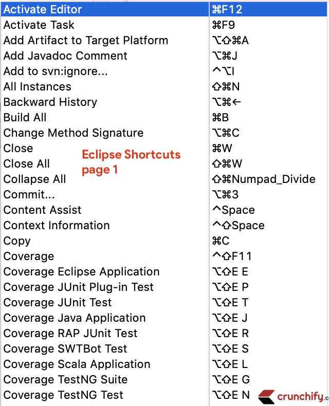 eclipse shortcuts