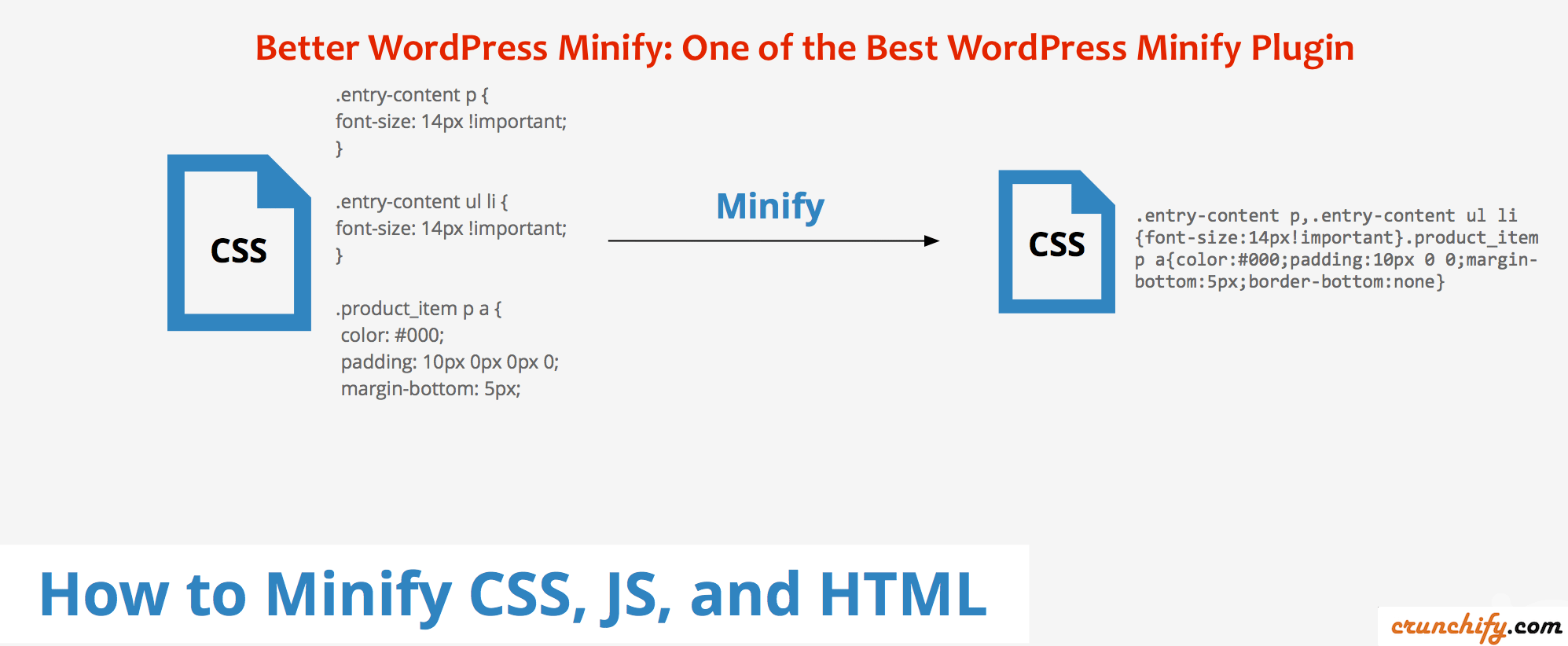 Better WordPress Minify - One of the Best WordPress Minify Plugin - Crunchify Tips