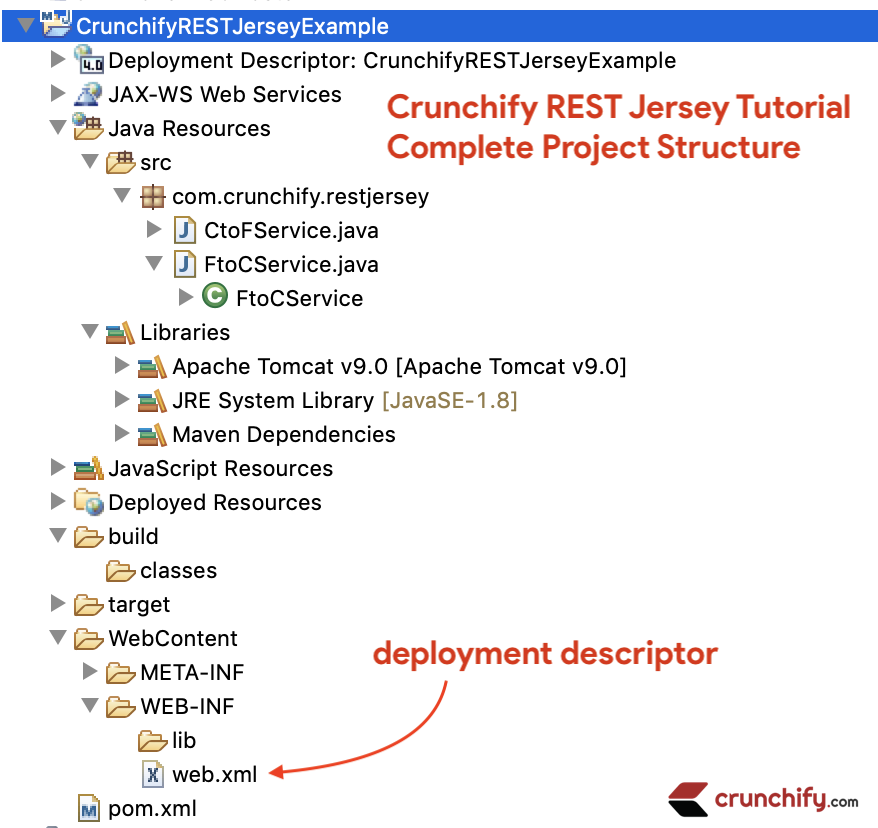 Crunchify REST Jersey Tutorial - Complete Project Structure