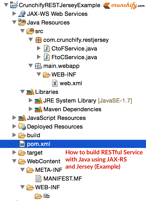 how to build restful service with java using