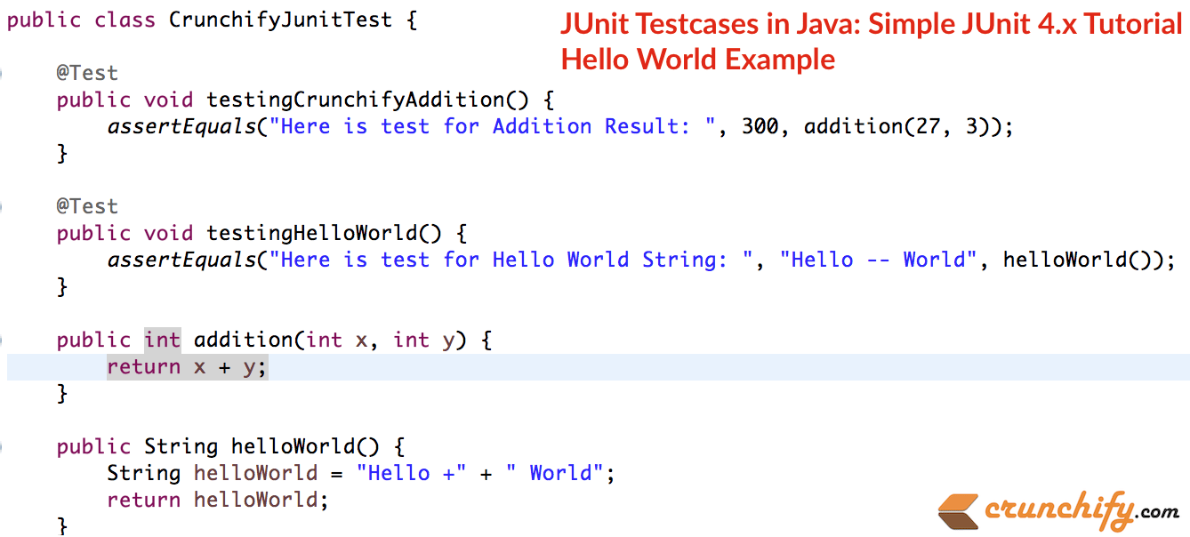 Wonderful Java Junit Example
