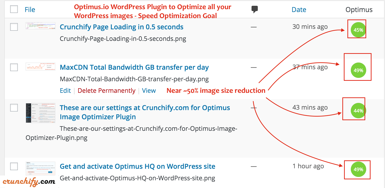 Optimus WordPress Plugin to Optimize all your WordPress images - Speed Optimization Goal
