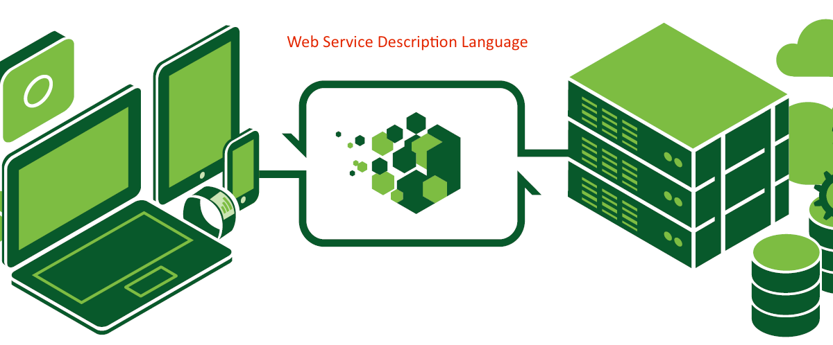 Introduction to WSDL (Web Service Definition Language) – Sample HelloWorld Tutorial