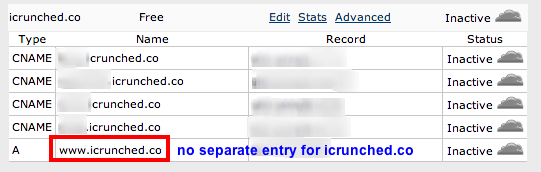 Some issues with Bluehost and CloudFlare integration • Crunchify