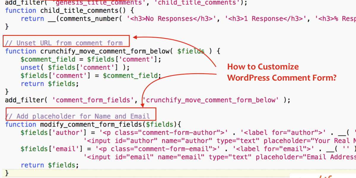 How to Style and Customize WordPress Comment Form? Plus, Modify appearance of Comments with CSS