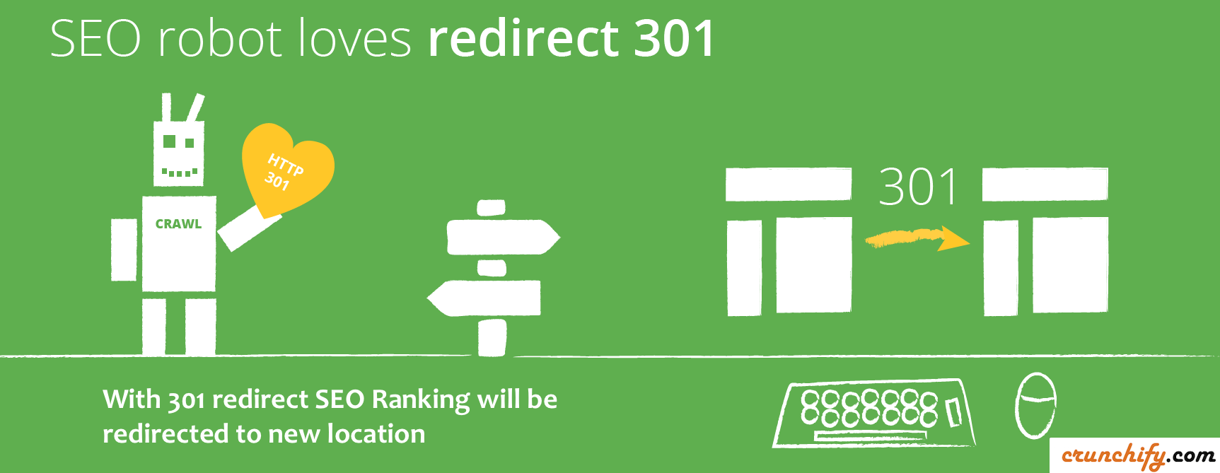 HTTP 301 Permanent redirect Tips by Crunchify