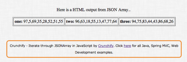 How to Iterate through JSONArray in JavaScript